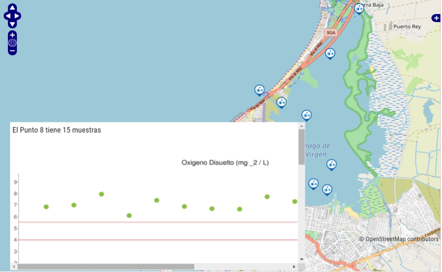 Screenshot of data visualization of the water sampling in the Cienaga de la Virgen system using OpenStreetMap